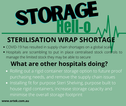 Global Sterilisation Wrap Shortage - What can be done?