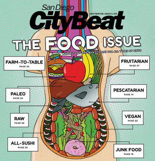 The Food Issue: Something For Every Diet