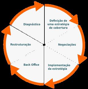 gestion-portugais-02.png