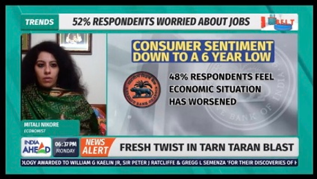 Rbi consumer confidence .PNG