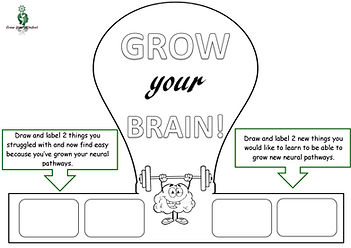 Grow your Brain Activity-page-0.jpg
