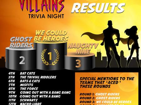Trivia Night 2016 - a huge success