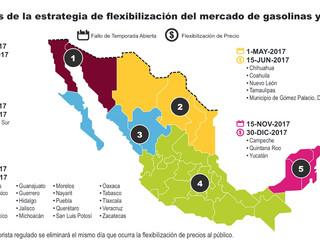 Estrategia de flexibilización de mercados de gasolinas y diésel