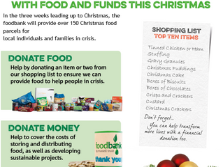 Christmas Appeal Poster