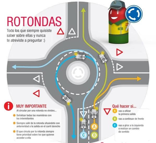 Roundabouts.jpg