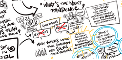 Graphic Recording Covid Pandemic What´s