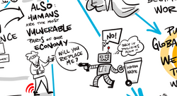 Graphic Recording Covid Pandemic The Hum