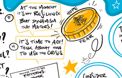 Graphic Recording Covid Pandemic Act Now