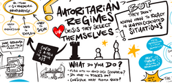 Graphic Recording Covid Pandemic pain in