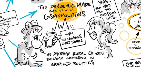 Graphic Recording Covid Pandemic Globali