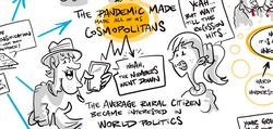 Graphic Recording Covid Pandemic Globali