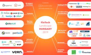 Hungarian FinTech Landscape