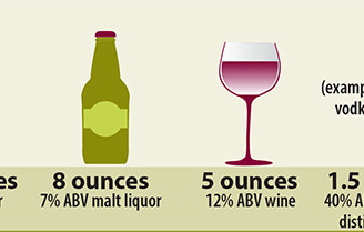 Adult Alcohol Guidelines