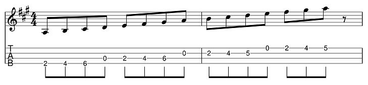 Two Octave A.jpg