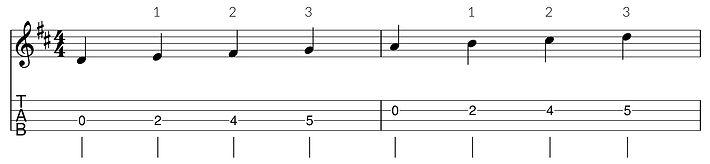 D Scale.jpg