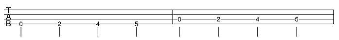 G Scale Basic
