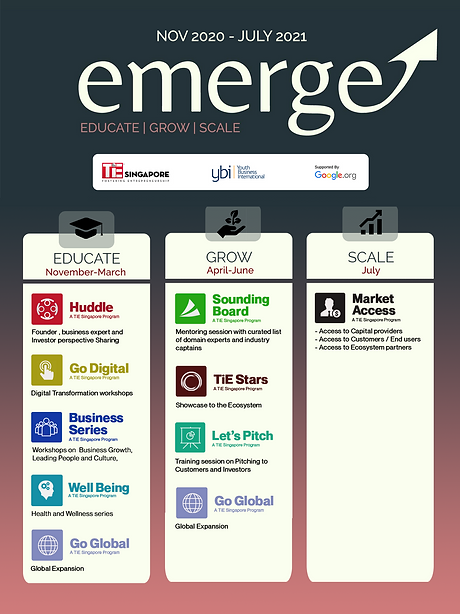 Emerge Poster wo goglobal.png