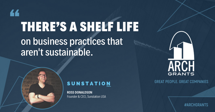 Sunstation Sunscreen Dispensers - sustainable business practices