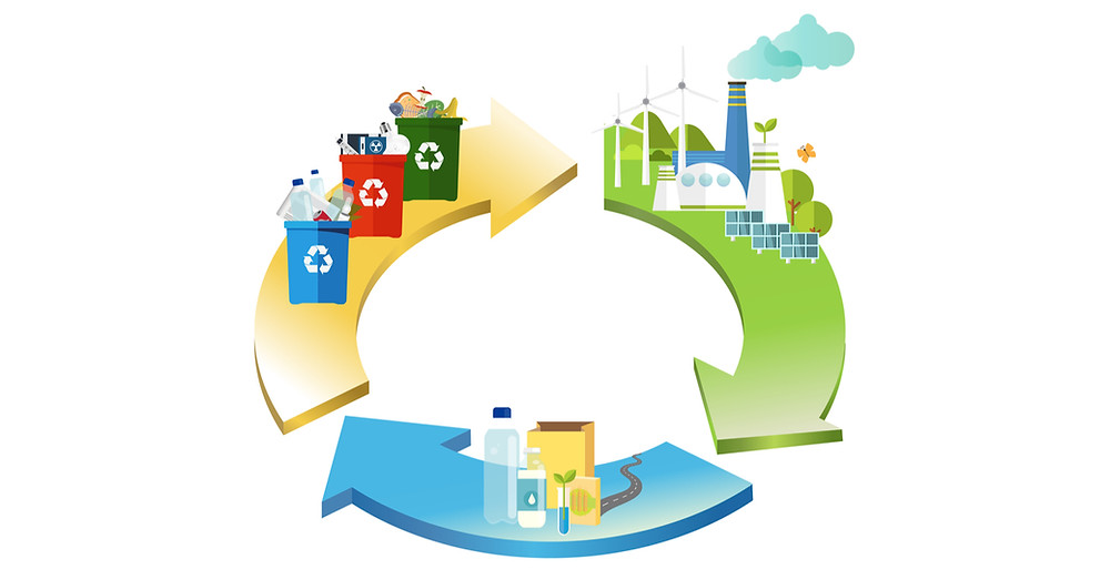 Recycle and Waste Management - Beneficial For Business