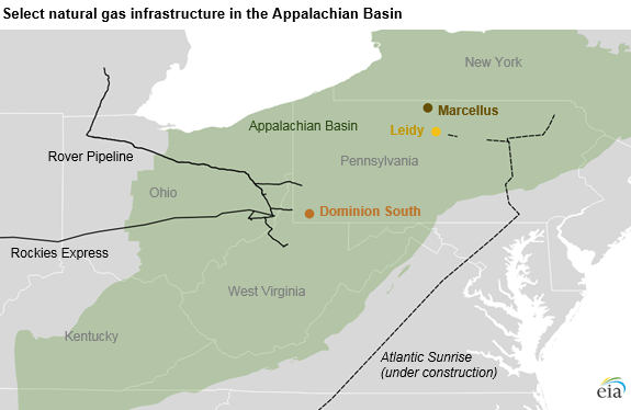 US Natural Gas Infrastructure