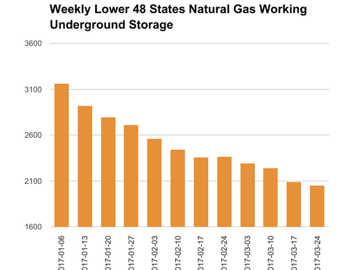 EIA Natural Gas Storage Report 03-30-17