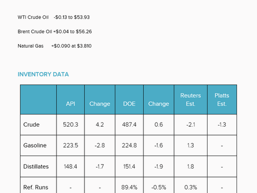 EIA's Weekly Crude Oil Inventory Report 12-28-16