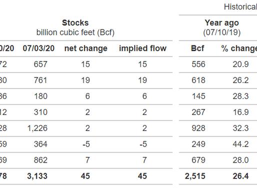 EIA Natural Gas Storage Report 7-16-20