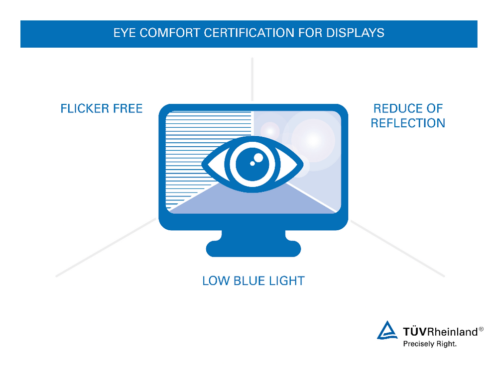 Eye comfort certification for display devices like Mobiles, Computers, TV etc
