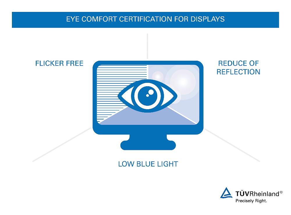 TUV Rheinland Certification Reliability Test