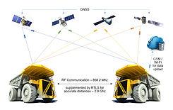 MPI-Mining-Concurrent-Technologies.jpg