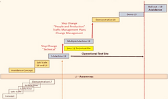 MPI-PDS-Implementation-Stage-Gates_edited_edited.png