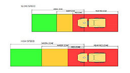 MPI L8 PDS dynamic safety zones.jpg