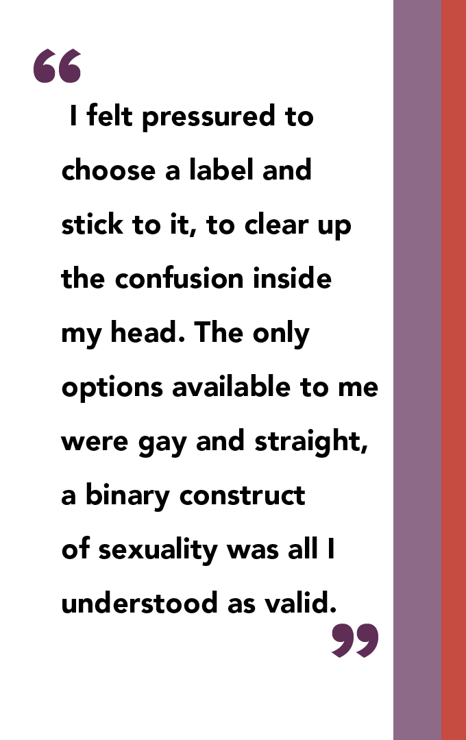 Quote: I felt pressured to choose a label and stick to it, to clear up the confusion inside my head. The only options available to me were gay and straight, a binary construct of sexuality was all I understood as valid.
