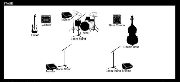 HOTROD.RED stage plot