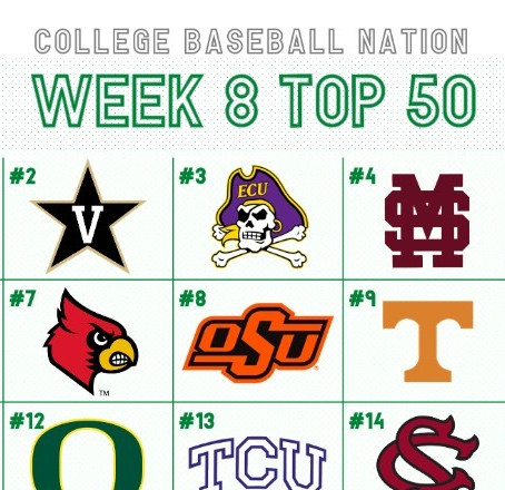 Week 8 College Baseball Top 50: Arkansas Returns to Top Spot