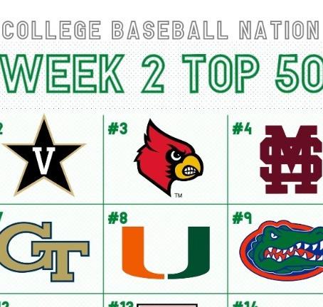 RANKINGS: Week 2 College Baseball Top 50