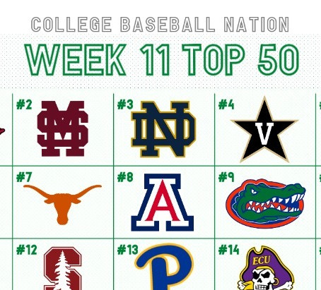 Week 11 College Baseball Top 50: Arkansas Still Number 1, TCU Enters Top Five