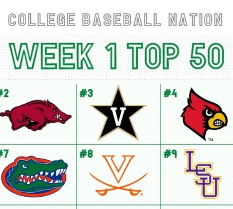 RANKINGS: Week 1 College Baseball Top 50