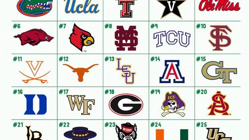 RANKINGS: Post-Fall Preseason College Baseball Top 25