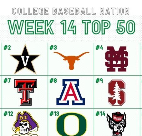 Week 14 College Baseball Top 50: Arkansas Cements #1 Spot