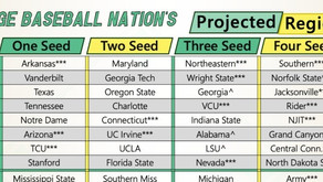 Final NCAA Tournament Field of 64 Projection