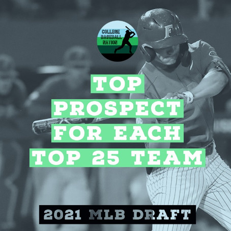 A Look at the Best Prospect On Each Top 25 Team