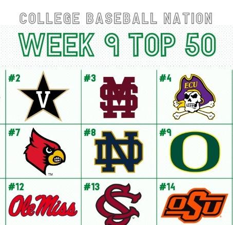 Week 9 College Baseball Top 50: SEC Claims Top Three Spots