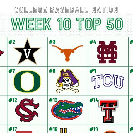 Week 10 College Baseball Top 50: Nebraska, Gonzaga Join Top 25