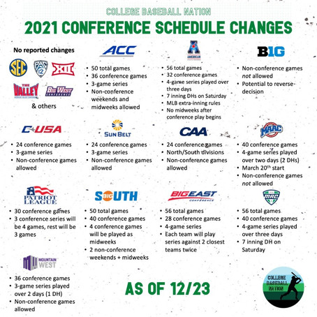 2021 College Baseball Schedule Changes