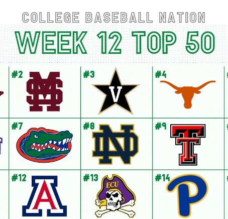 Week 12 College Baseball Top 50: Texas Rejoins Top Five