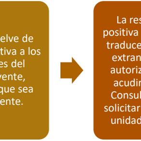 ¿Que es la visa por unidad familiar en México? ¿Cuales son los requisitos y como se tramita?
