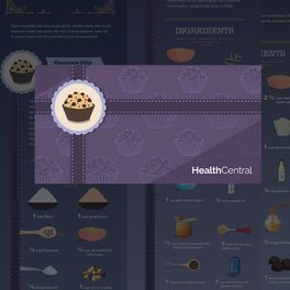 Infographic Mockup-Chocolate Recipe.png