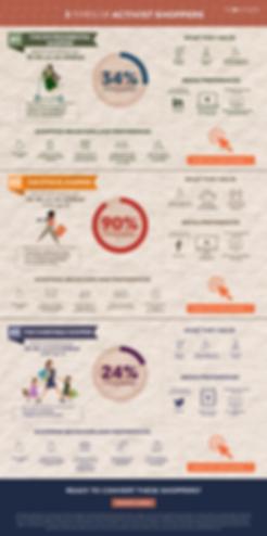 SOTC_Activist Shoppers_Infographic_Final