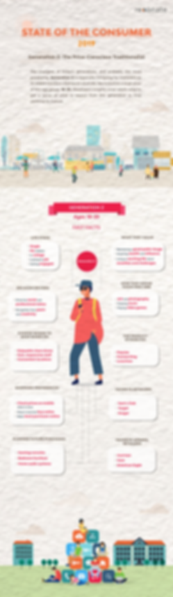 Infographic_Gen Z_final_without call to